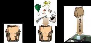 Påse i hållaren, sortering i påsen samt påsen läggs i facket för matavfall.