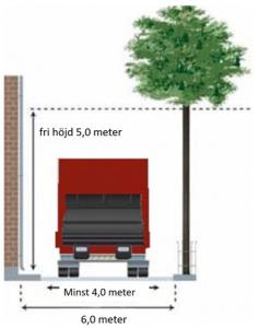 En illustration på en lastbil som visar att transportvägen ska vara 4 meter, fri höjd 5 meter och fri bredd 6 meter.